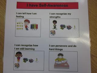 Self-awareness skills poster