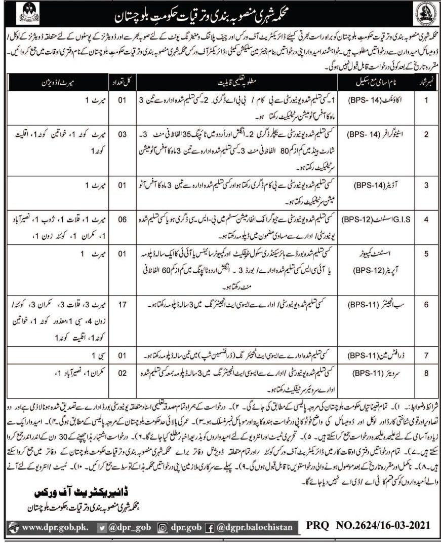 Urban Planning & Development Department Jobs 2021 in Quetta Balochistan