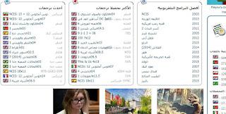 أفضل 14 موقع لتحميل ترجمة الافلام الاجنبية الى جميع لغات العالم