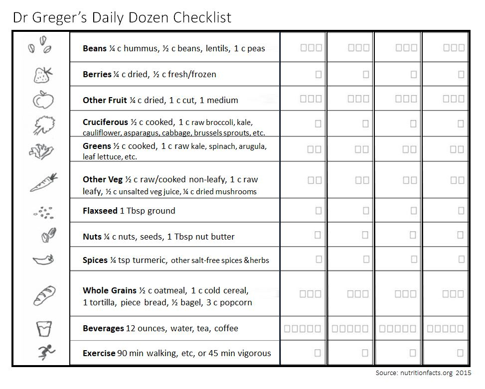 Playful image with dr greger's daily dozen printable