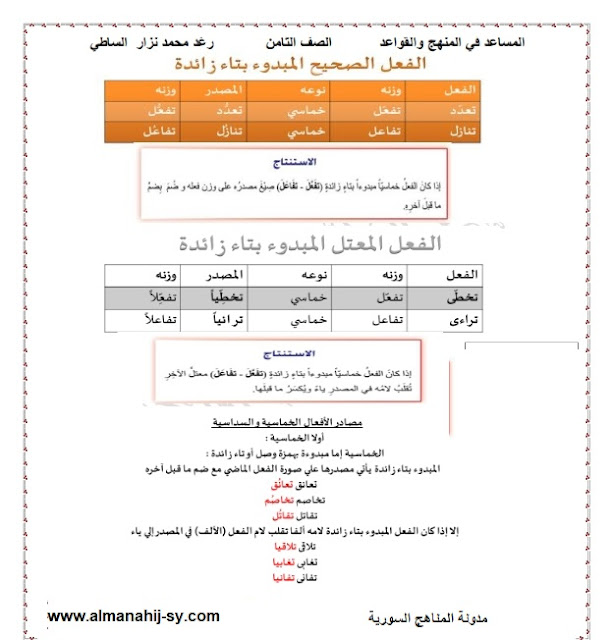 شرح درس مصادر الافعال الخماسية والسداسية في اللغة العربية للصف