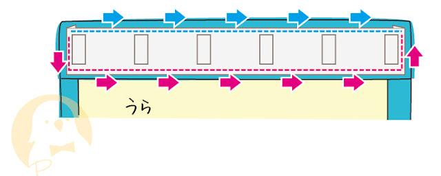 カーテンテープの縫い付け方