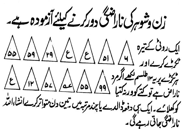 Shohar Ki Narazgi Khatam Karne Ka Taweez