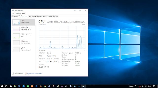 Penggunaan memori pada Windows 10, relatif lebih banyak