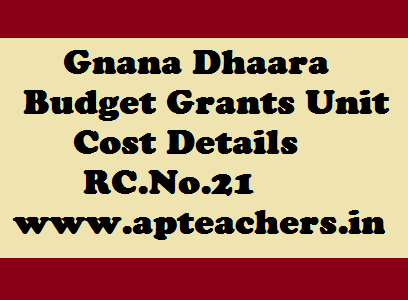 Gnana Dhaara Budget Grants Unit Cost Details RC.No.21