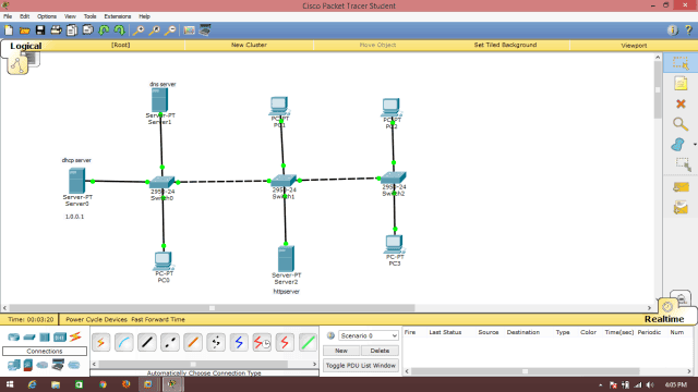 Cisco Packet Tracer 6 2 Student Edition Pro Unlocked Free Download