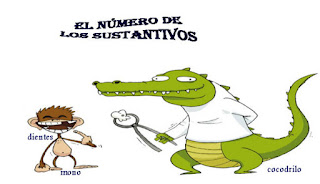 https://capitaneducacion.blogspot.com/2018/11/4-primaria-lengua-el-nombre-el-genero-y_78.html