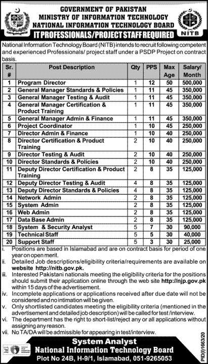 Ministry of Information Technology NITB Islamabad Jobs 2020 | 46 Positions
