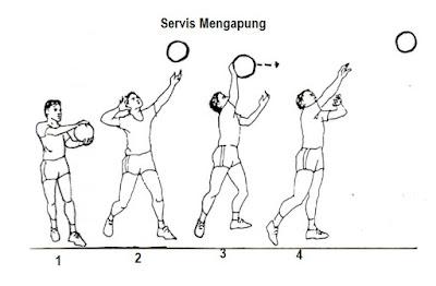 servis mengapung teknik dasar bola voli