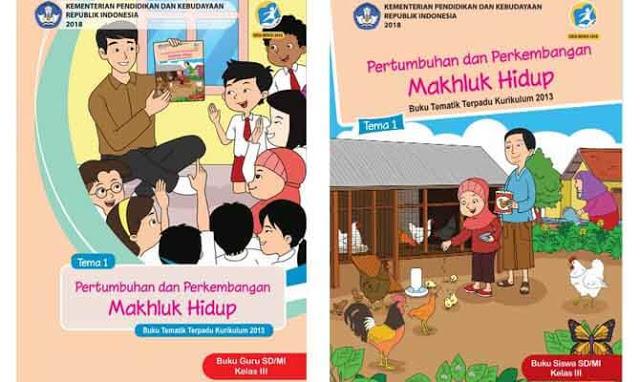 Download pola RPP Kelas 3 Semester 1 Tema 1 Kurikulum 2013 Revisi 2018 Pembelajaran 1 2 3 4 5 6