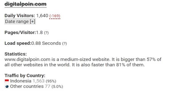 Cara Mengetahui Jumlah Trafik Blog
