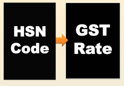 HSN Code, GST Search, GST Rate Search, GST Rate,