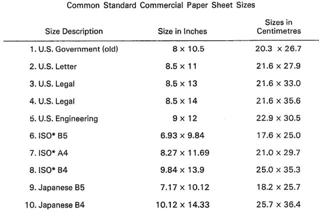 Legal Size Paper Dimension