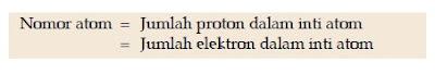 Rumus Atom 3