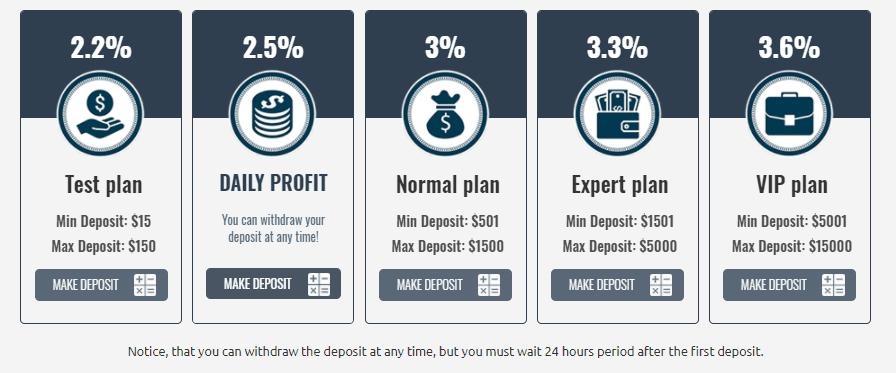 Инвестиционные планы UpRiseMoney