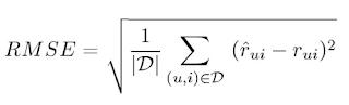 оценка алгоритма