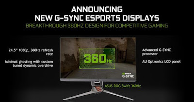 Monitor Asus ROG Swift 360