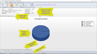 menu aplikasi rkas bos kemdikbud