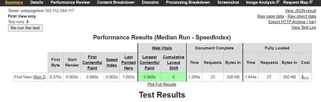 Hasil tes webpagetest terhadap Lovely Bogor (homepage)