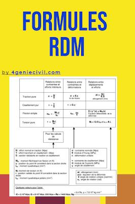 formule rdm traction FLEXION COMPRESSION