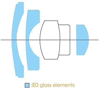Оптическая схема объектива Pergear 10mm f/8