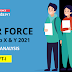Indian Air Force Group X and Y 2021: Exam Analysis 12th July; Shift 1