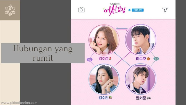 Hubungan rumit percintaan drama Korea True Beauty