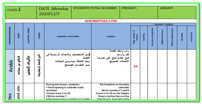 تحضير المستوى الاول لغات ليوم الاثنين 7 ديسمبر