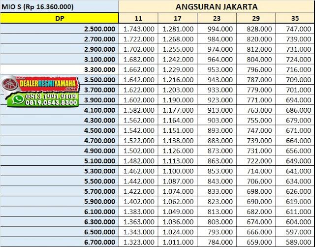 Simulasi Kredit Motor Yamaha Mio S Terbaru 2019, Price List Yamaha, Harga Kredit Motor Yamaha, Tabel Harga, Cicilan Motor