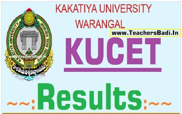 KUCET Results, KUPGCET, KU PG Entrance Tests Results