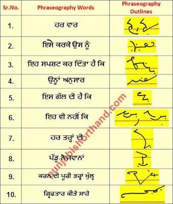 18-july-2020-punjabi-shorthand-phraseography