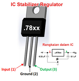 Cara Memasang IC Regulator