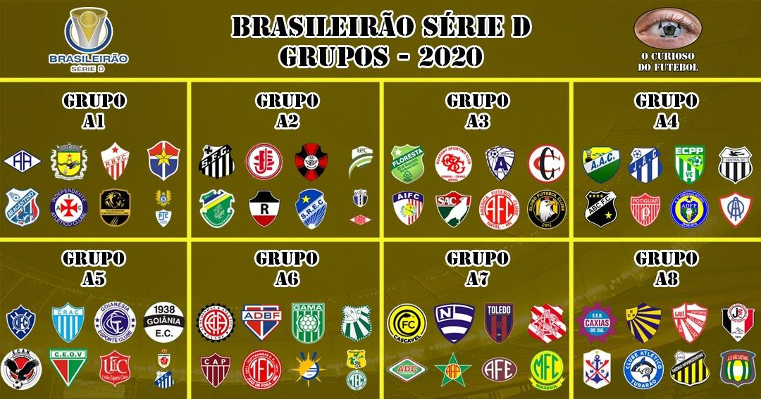 Cbf Divulga Grupos Da Serie D 2020 O Curioso Do Futebol