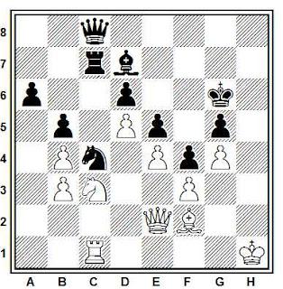 Posición de la partida de ajedrez Novikov - Santer (Tolouse, 1985)