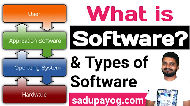What is Software and Types of Software or Explain System & Application Software