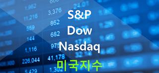 미국 주식 다우 SPX 나스닥 선물 실시간 차트 비교, 월간(M), CFD, DOW SPX NASDAQ Futures prices monthly charts