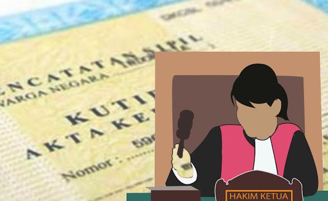 Contoh Surat Permohonan Ganti Nama - Perubahan Akta Kelahiran