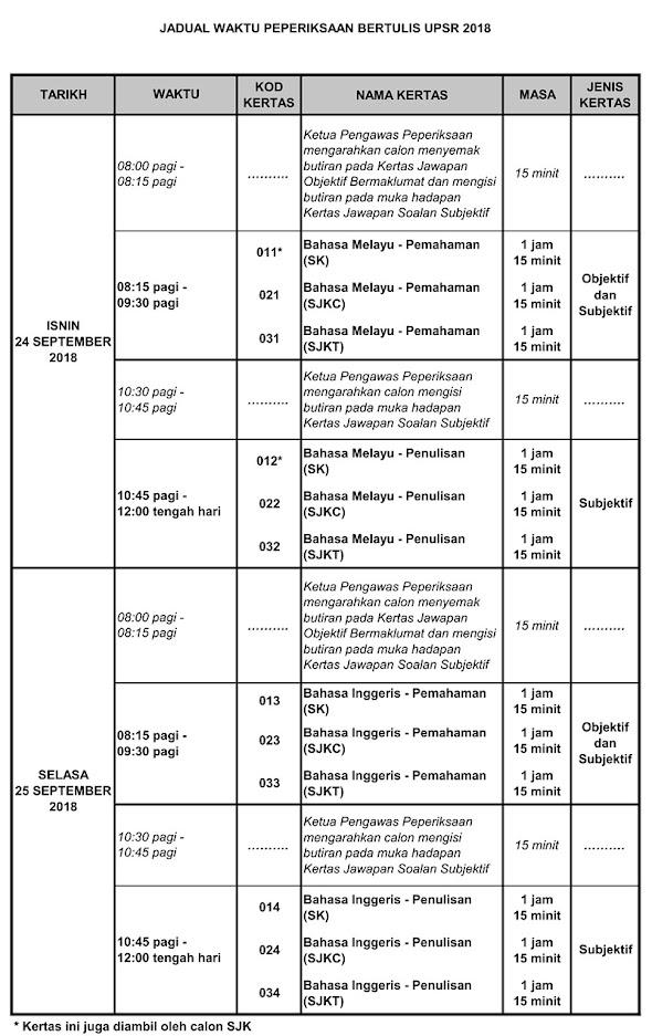 jadual UPSR 2018 date 2