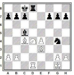 Posición de la partida Sergeiev - Tumenok (Kiev, 1979)
