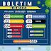 IBITIARA-BA: BOLETIM E NOTA INFORMATIVA SOBRE O CORONAVÍRUS ( 31/05/2021)