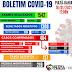 Piatã ultrapassa 400 casos positivos de Covid-19