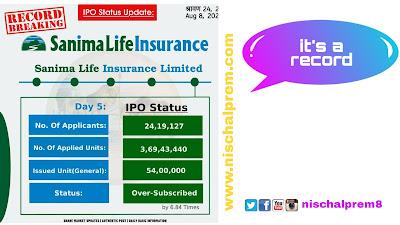 IPO+record+nepal+share+market+sanima+life+insurance