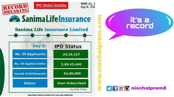 New record in IPO application at Sanima Life Insurance