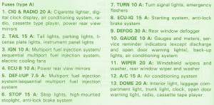 fuse box toyota 1996 corolla engine compartment diagram