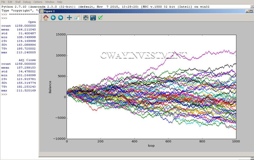 Quantitative trading systems