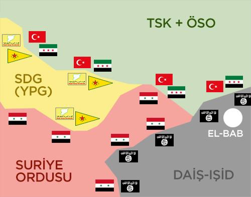 Rakka ve İdlip'te Buharlaşan Militanlar Nerede?