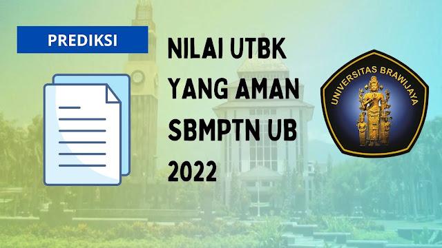 Daftar Rata-Rata Nilai/Skor  UTBK UB yang AMAN di Tahun 2022