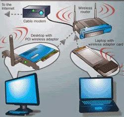 Hidup Itu Harus Memilih: Tulisan 4 Jaringan Wireless dan ...