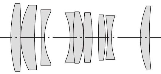 Оптическая схема Tokina FiRIN 100mm f/2.8 FE