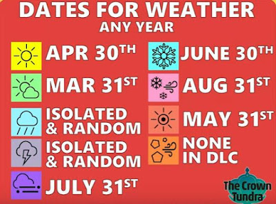Change the Weather, Crown Tundra, Pokemon Sword & Shield